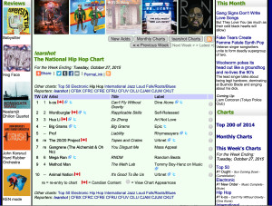 Earshot Charts Oct27
